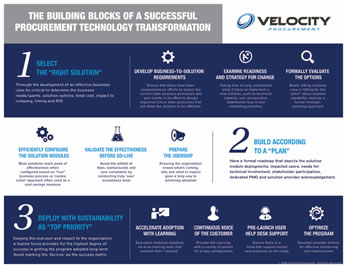 A-Velocity-Procurement-Building-Blocks-Successful-Technology-Transformation