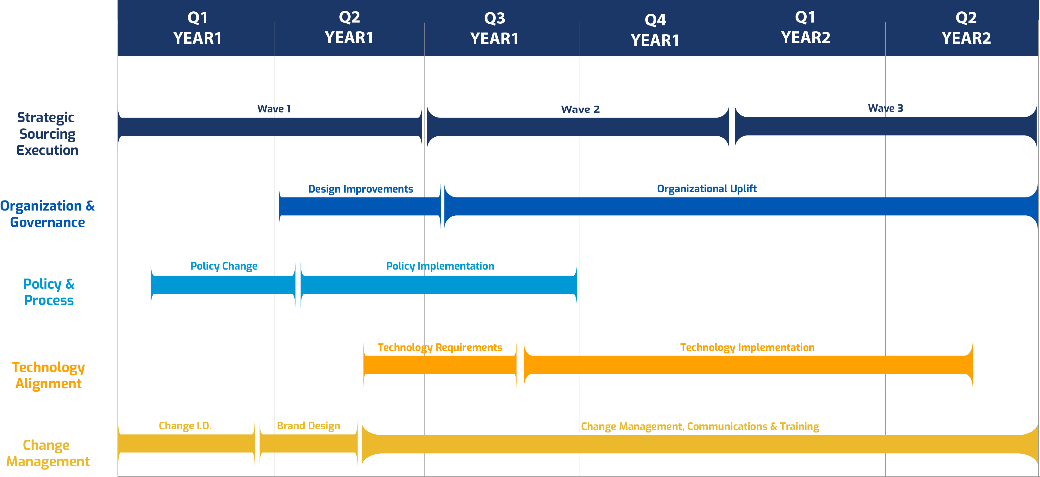 roadmap-gantt-chart-v2(edited)-Jul-1