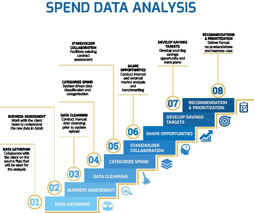 velocity-spend-data-flow-Jul-1